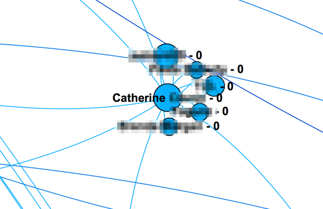 Catherine_Cronin_cluster